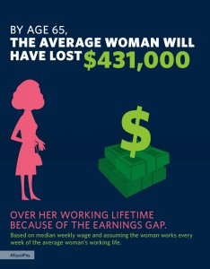 The gender wage gap affects everyone (graphic from whitehouse.gov)