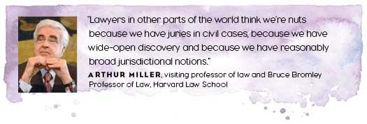 Arthur Miller pullquote