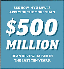 Ricky Revesz's $500 Million for NYU Law
